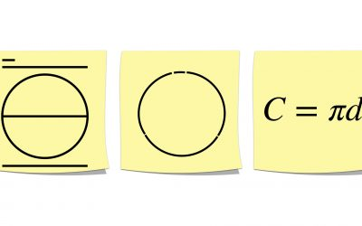 Circumference of a Circle & the Meaning of Pi
