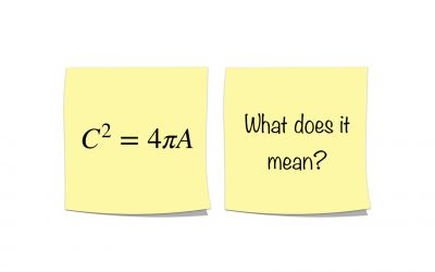 The Relationship between the Area of a Circle & its Circumference, Part Two: What does it Mean?